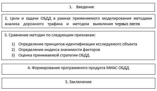 миас табл 2